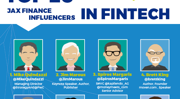 TOP 20 SOCIAL INFLUENCERS IN FINTECH 2017 - JAX Finance